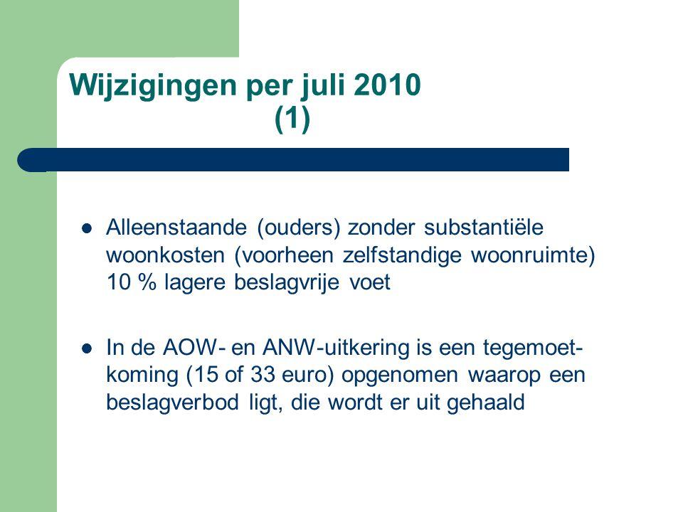 Wijzigingen per juli 2010 (1)