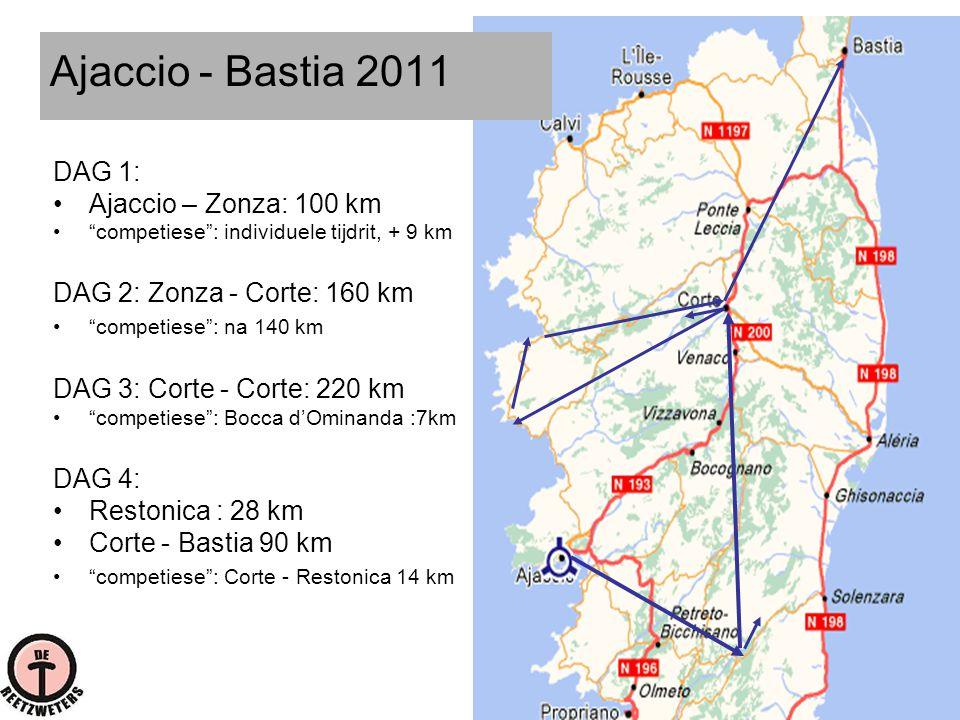 Ajaccio - Bastia 2011 DAG 1: Ajaccio – Zonza: 100 km