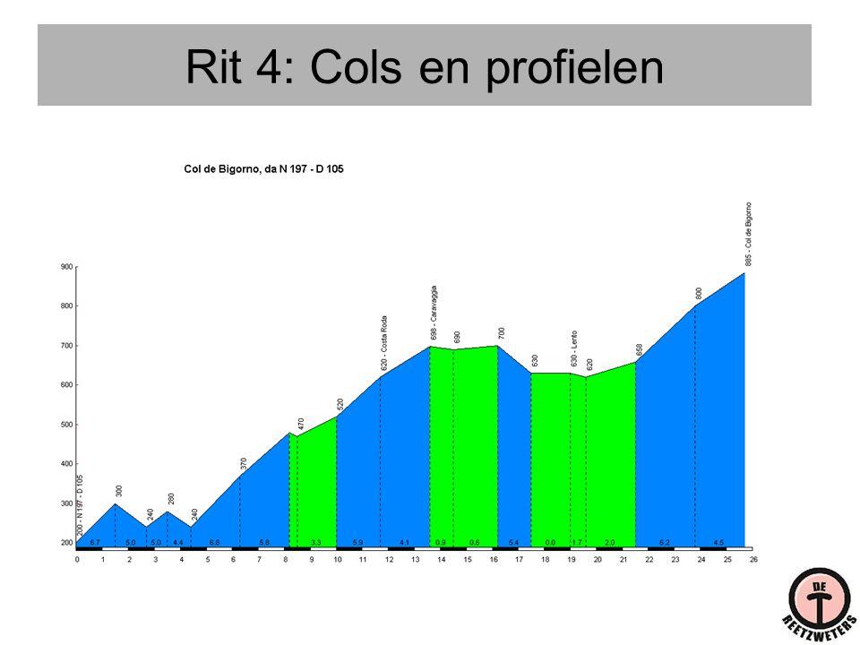 Rit 4: Cols en profielen DAG 4, Cols 19/08/2007