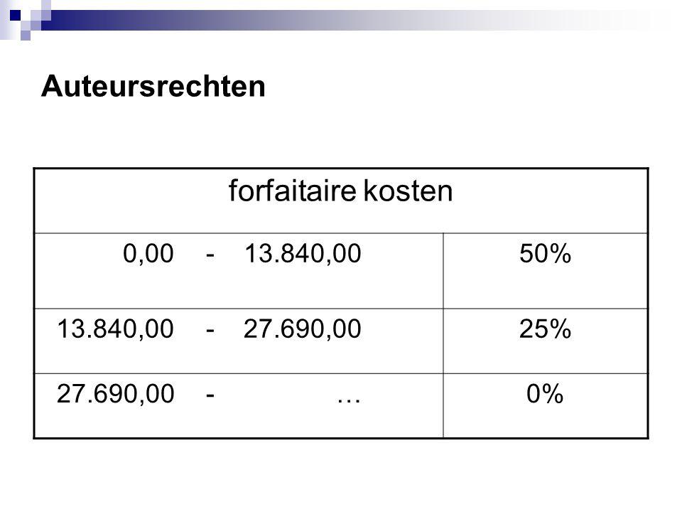 Auteursrechten forfaitaire kosten 0,00 - 13.840,00 50%