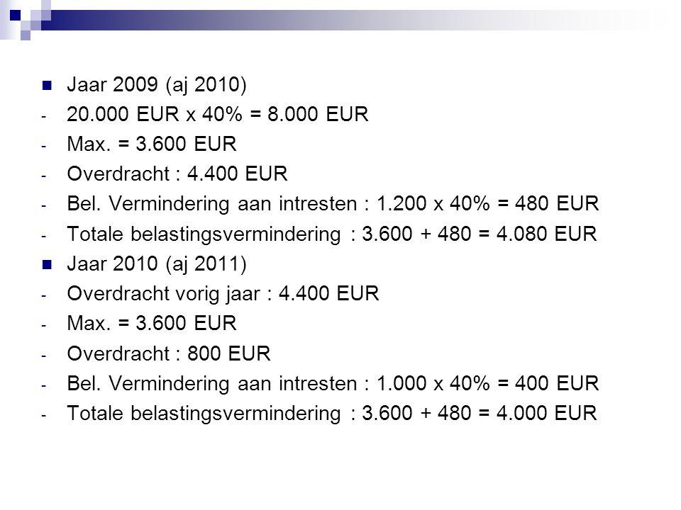 Jaar 2009 (aj 2010) 20.000 EUR x 40% = 8.000 EUR. Max. = 3.600 EUR. Overdracht : 4.400 EUR.