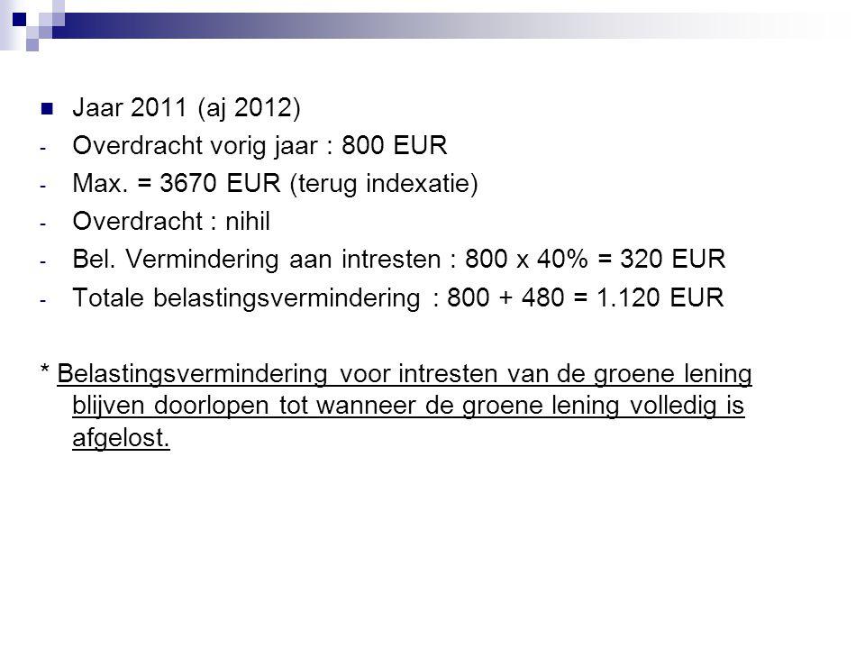 Jaar 2011 (aj 2012) Overdracht vorig jaar : 800 EUR. Max. = 3670 EUR (terug indexatie) Overdracht : nihil.