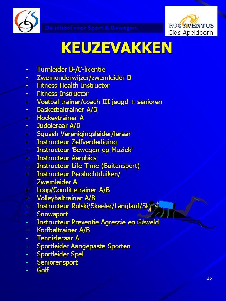 KEUZEVAKKEN - Turnleider B-/C-licentie - Zwemonderwijzer/zwemleider B