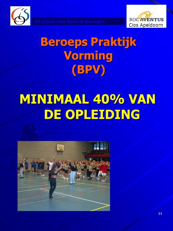 Beroeps Praktijk Vorming (BPV)