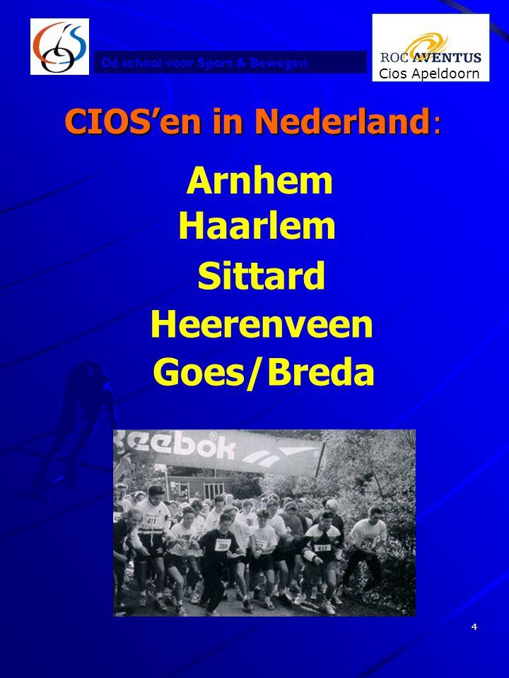 Arnhem Haarlem Sittard Heerenveen Goes/Breda