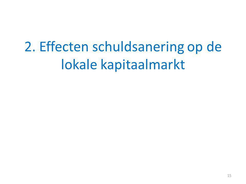2. Effecten schuldsanering op de lokale kapitaalmarkt