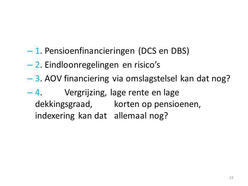 1. Pensioenfinancieringen (DCS en DBS)