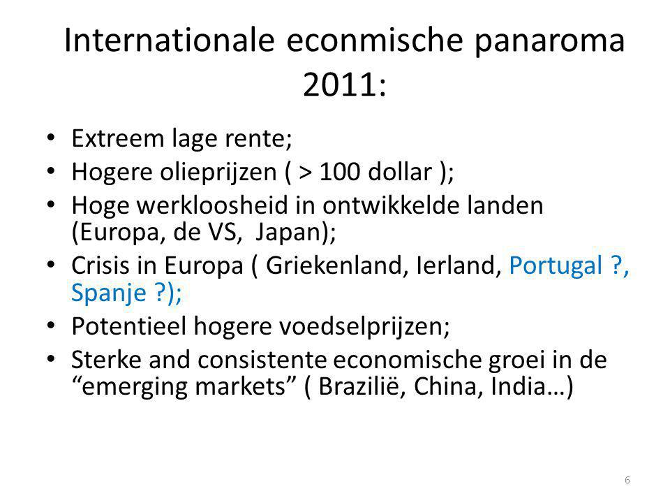 Internationale econmische panaroma 2011: