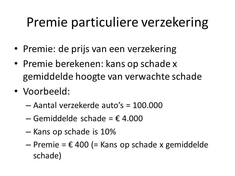 Premie particuliere verzekering