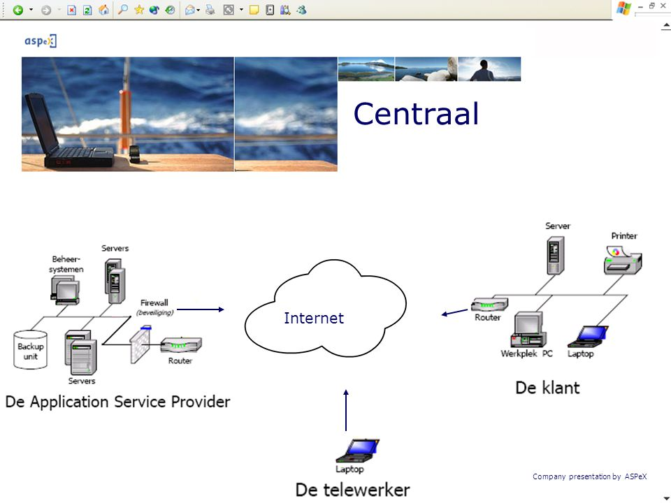 Centraal Internet