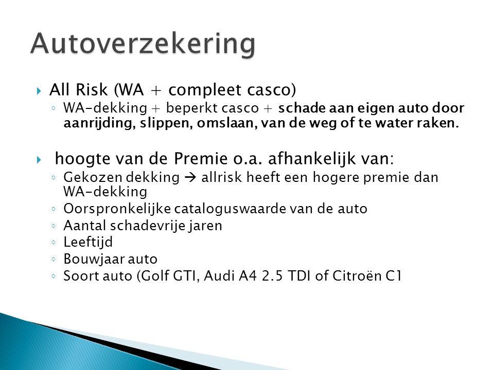 Autoverzekering All Risk (WA + compleet casco)