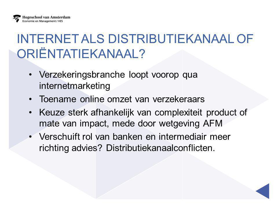Internet als distributiekanaal of oriëntatiekanaal