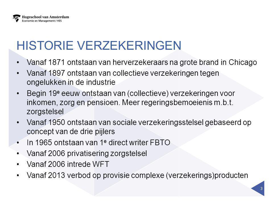 Historie verzekeringen