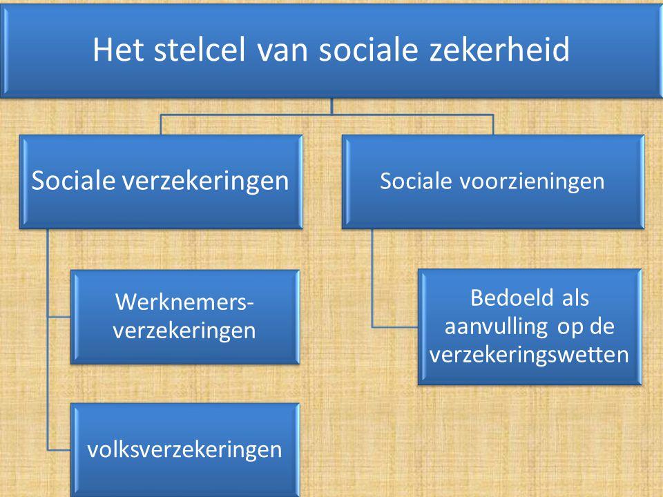 Het stelcel van sociale zekerheid