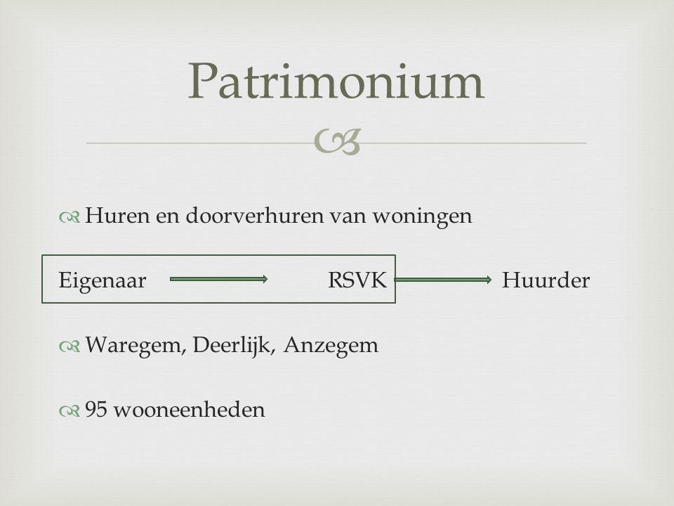 Patrimonium Huren en doorverhuren van woningen Eigenaar RSVK Huurder