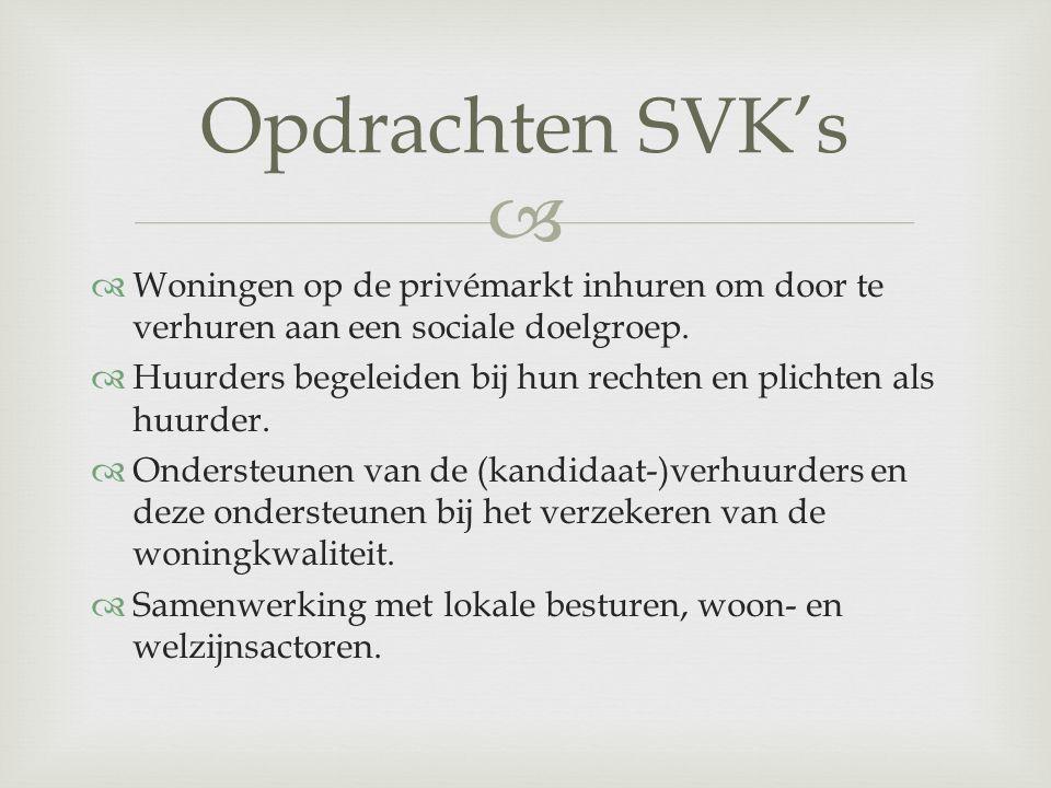 Opdrachten SVK's Woningen op de privémarkt inhuren om door te verhuren aan een sociale doelgroep.