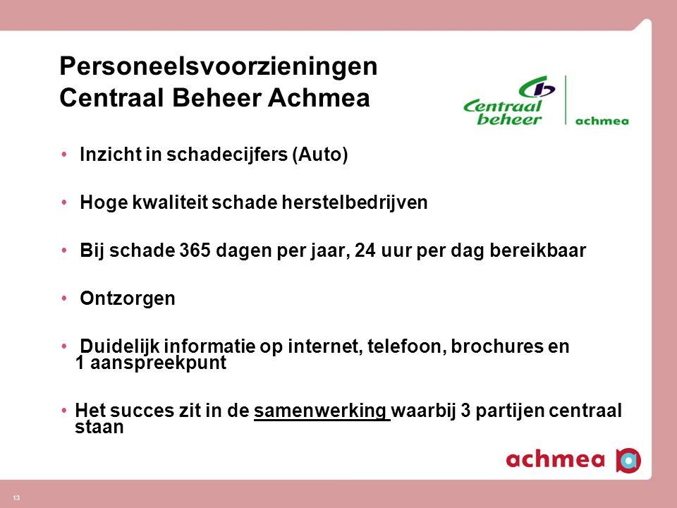Personeelsvoorzieningen Centraal Beheer Achmea