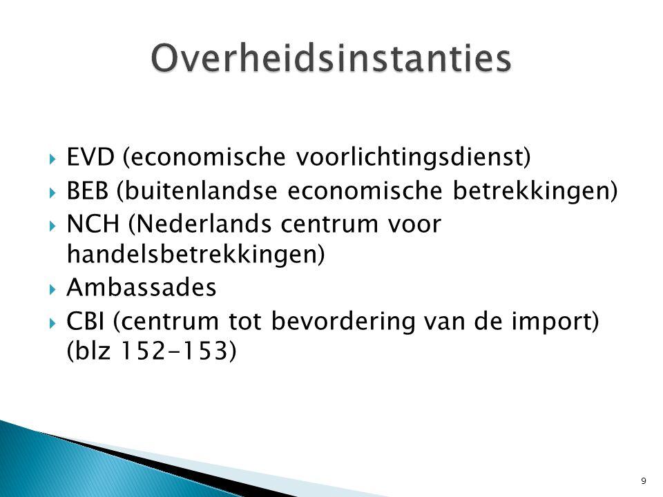 Overheidsinstanties EVD (economische voorlichtingsdienst)