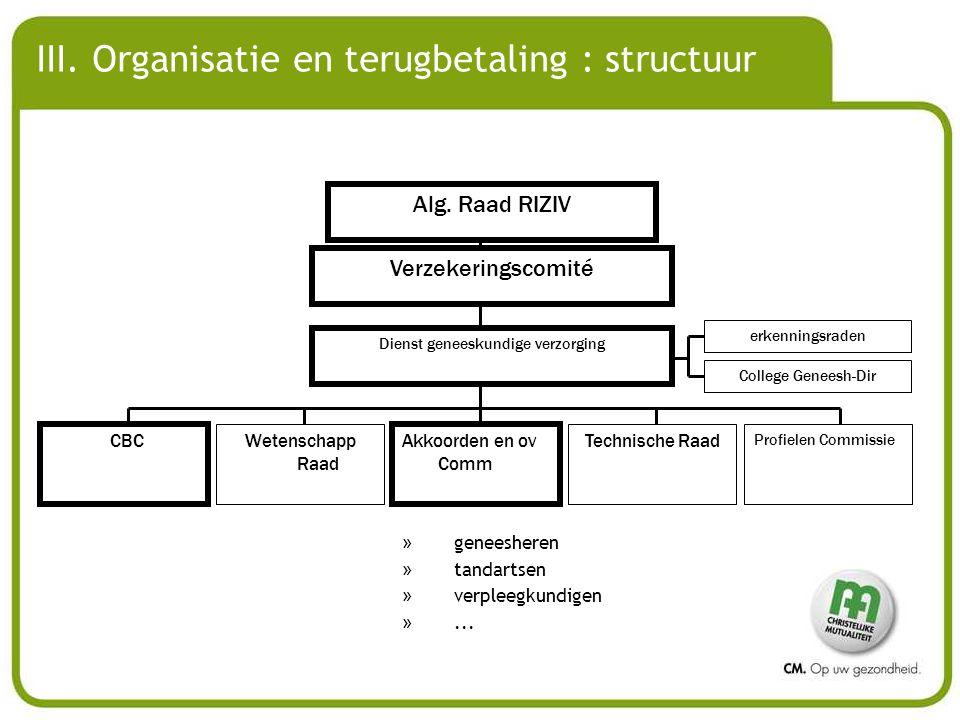III. Organisatie en terugbetaling : structuur