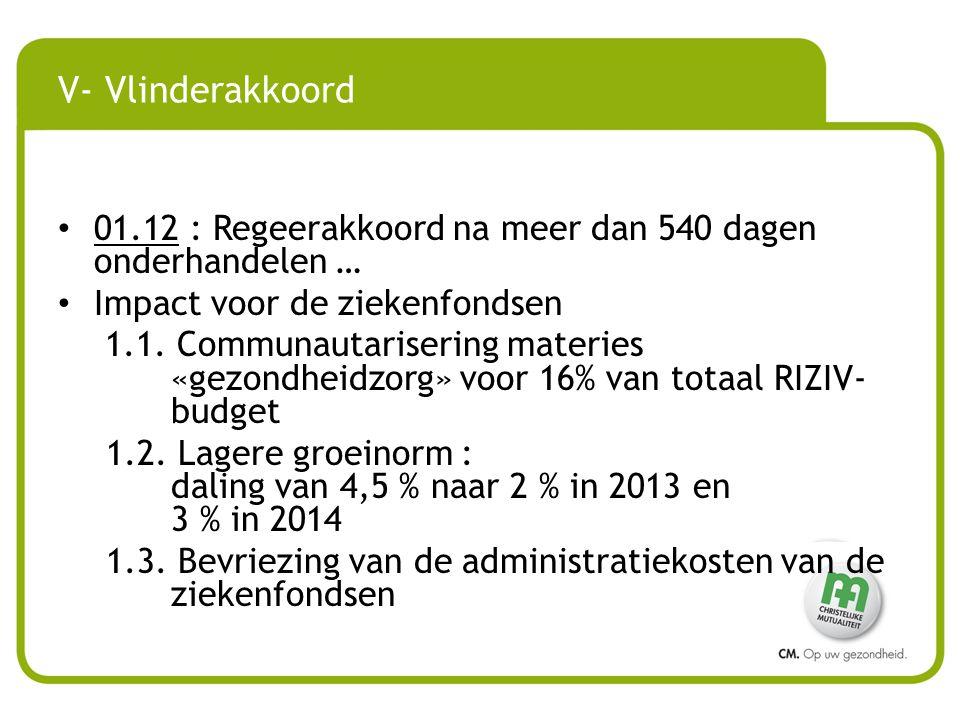 V- Vlinderakkoord 01.12 : Regeerakkoord na meer dan 540 dagen onderhandelen … Impact voor de ziekenfondsen.