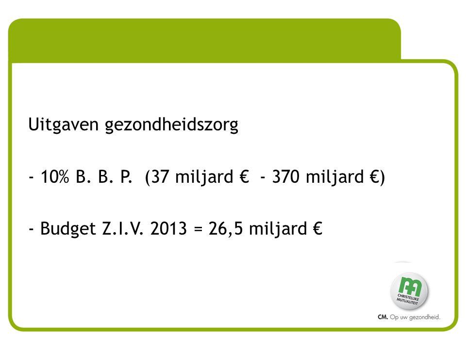 Uitgaven gezondheidszorg 10% B. B. P. (37 miljard € - 370 miljard €)