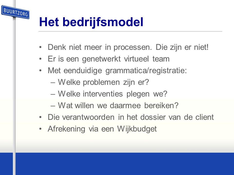 Het bedrijfsmodel Denk niet meer in processen. Die zijn er niet!
