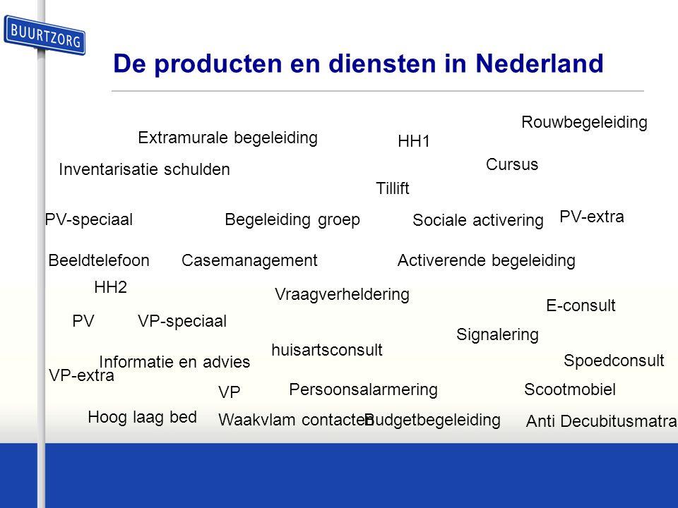 De producten en diensten in Nederland