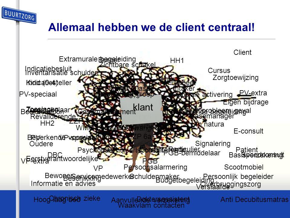 Allemaal hebben we de client centraal!