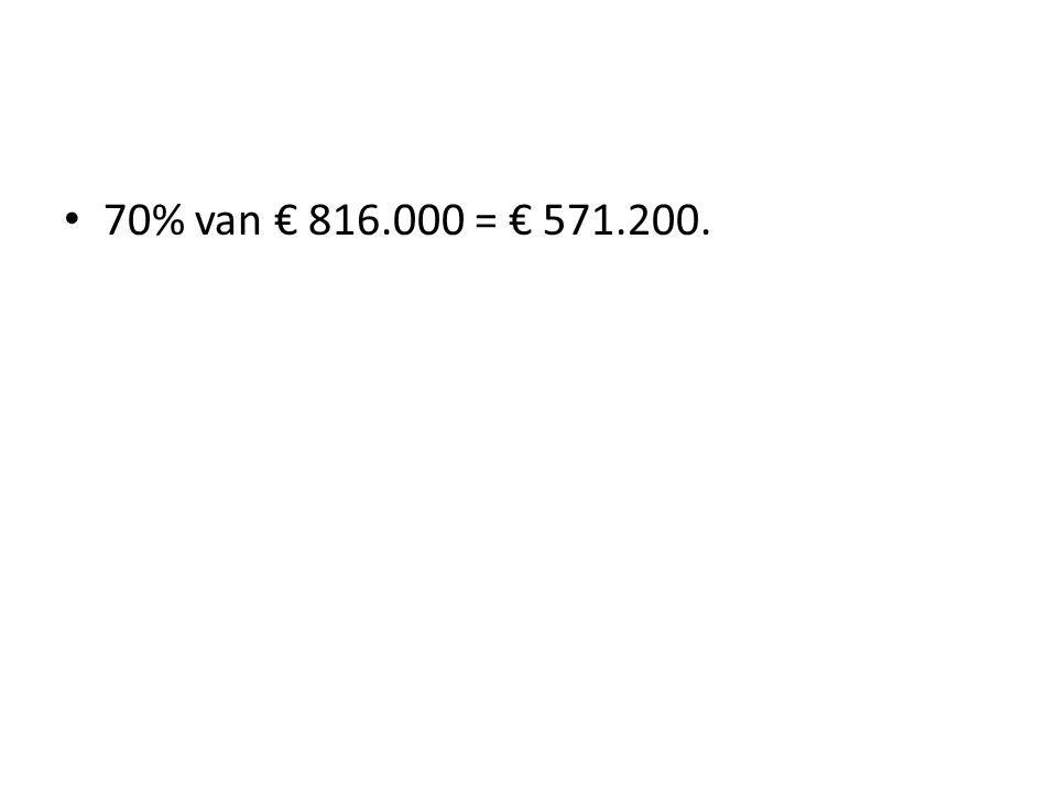 70% van € 816.000 = € 571.200.