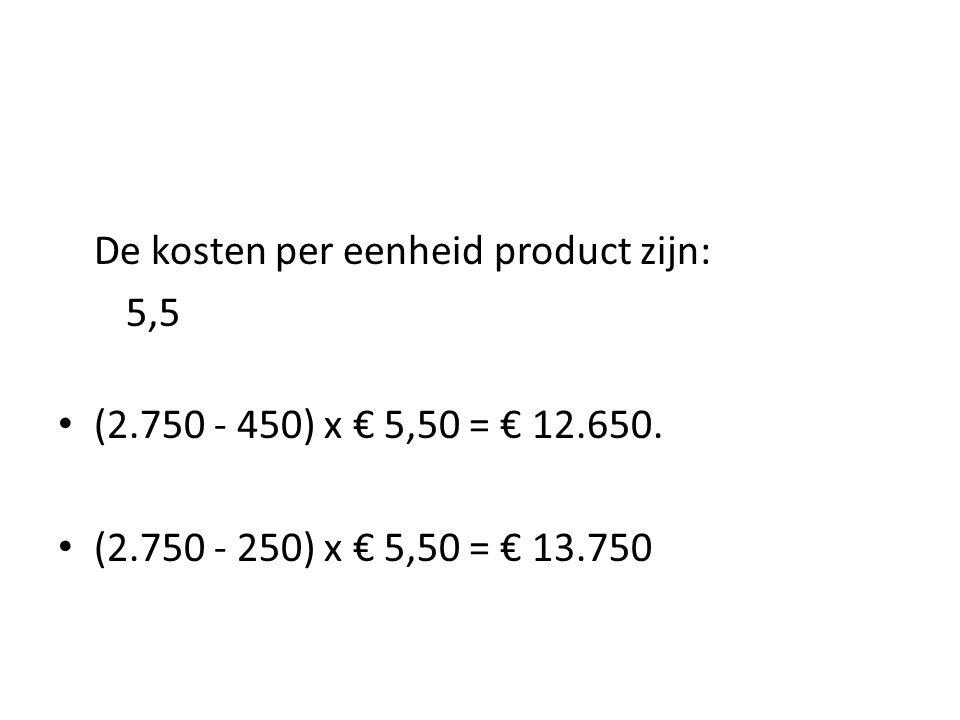 De kosten per eenheid product zijn: