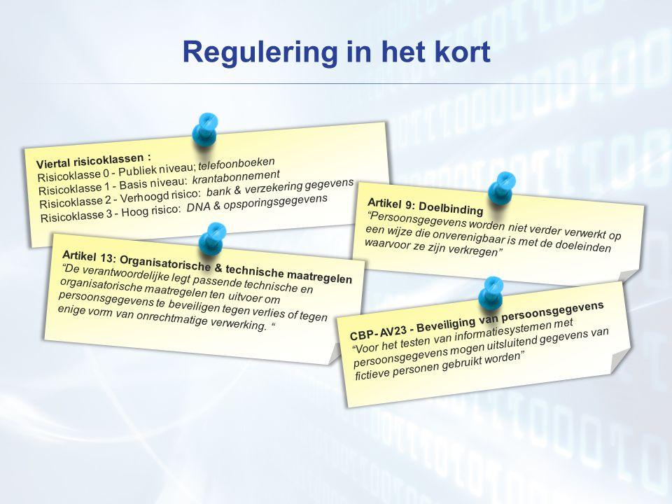 Regulering in het kort Viertal risicoklassen :