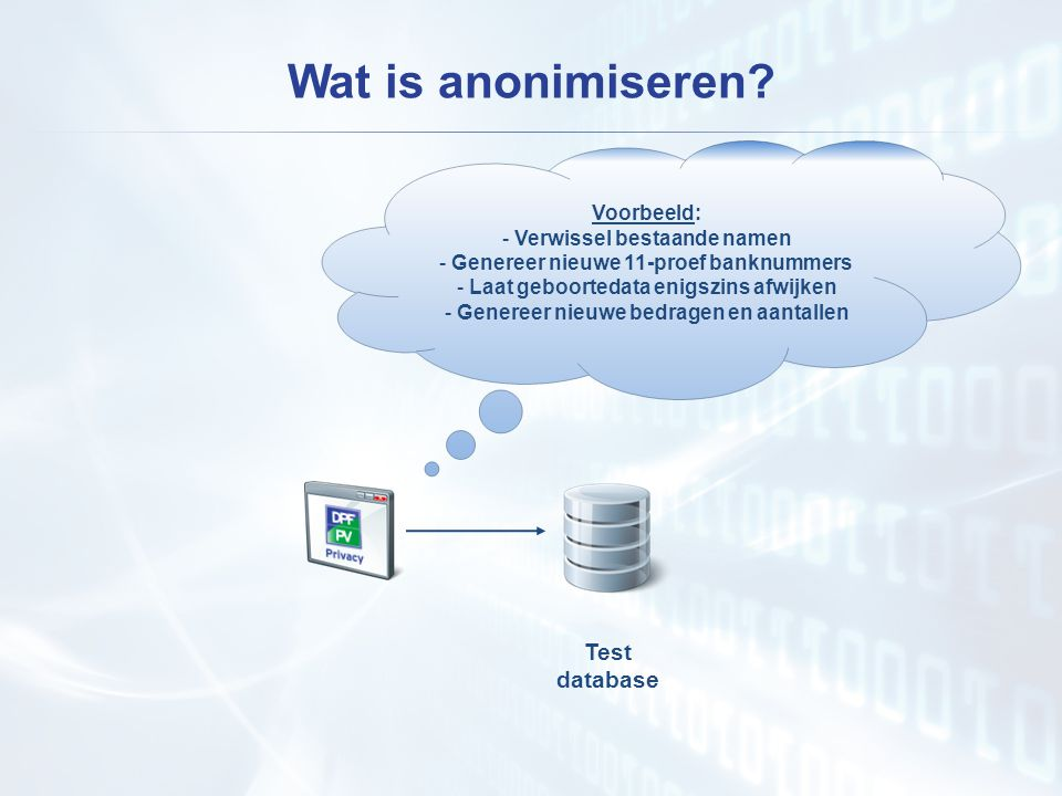 Wat is anonimiseren Test database Voorbeeld: