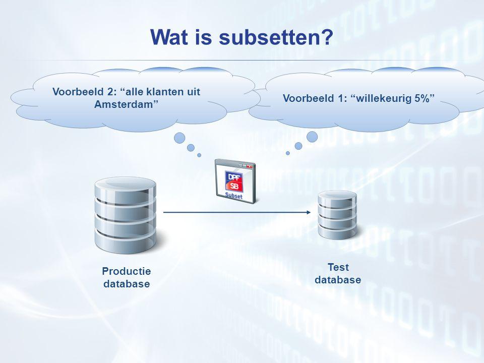 Wat is subsetten Voorbeeld 2: alle klanten uit Amsterdam