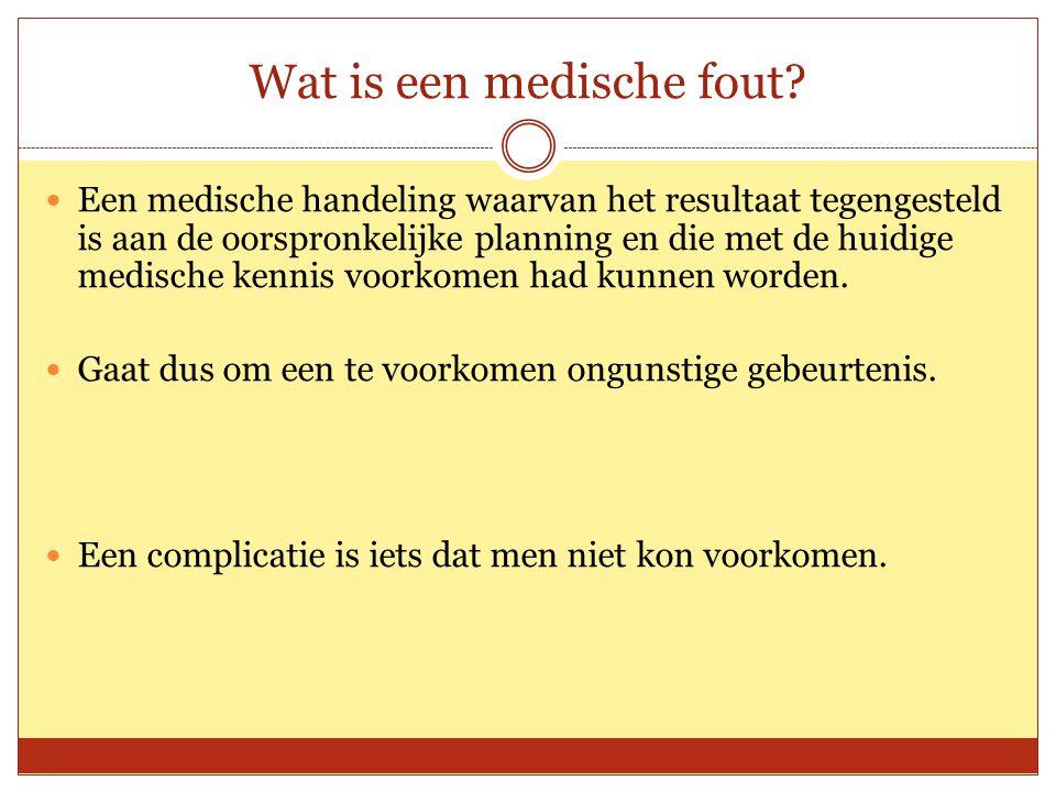 Wat is een medische fout