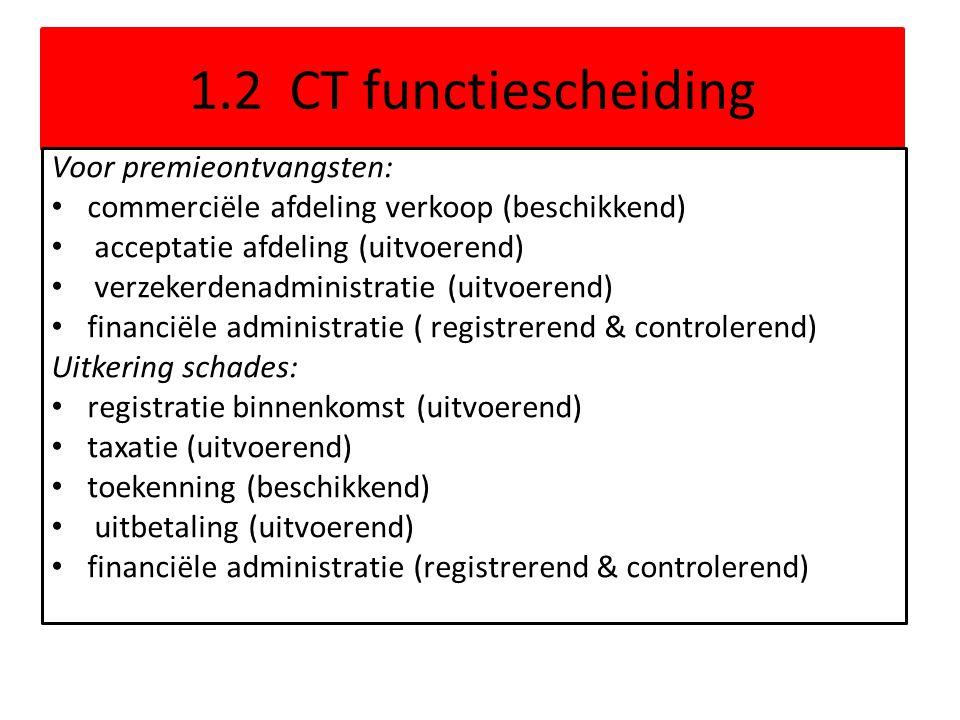 1.2 CT functiescheiding Voor premieontvangsten: