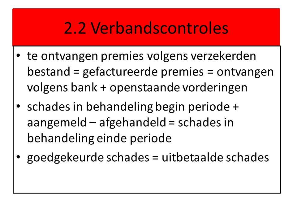 2.2 Verbandscontroles te ontvangen premies volgens verzekerden bestand = gefactureerde premies = ontvangen volgens bank + openstaande vorderingen.