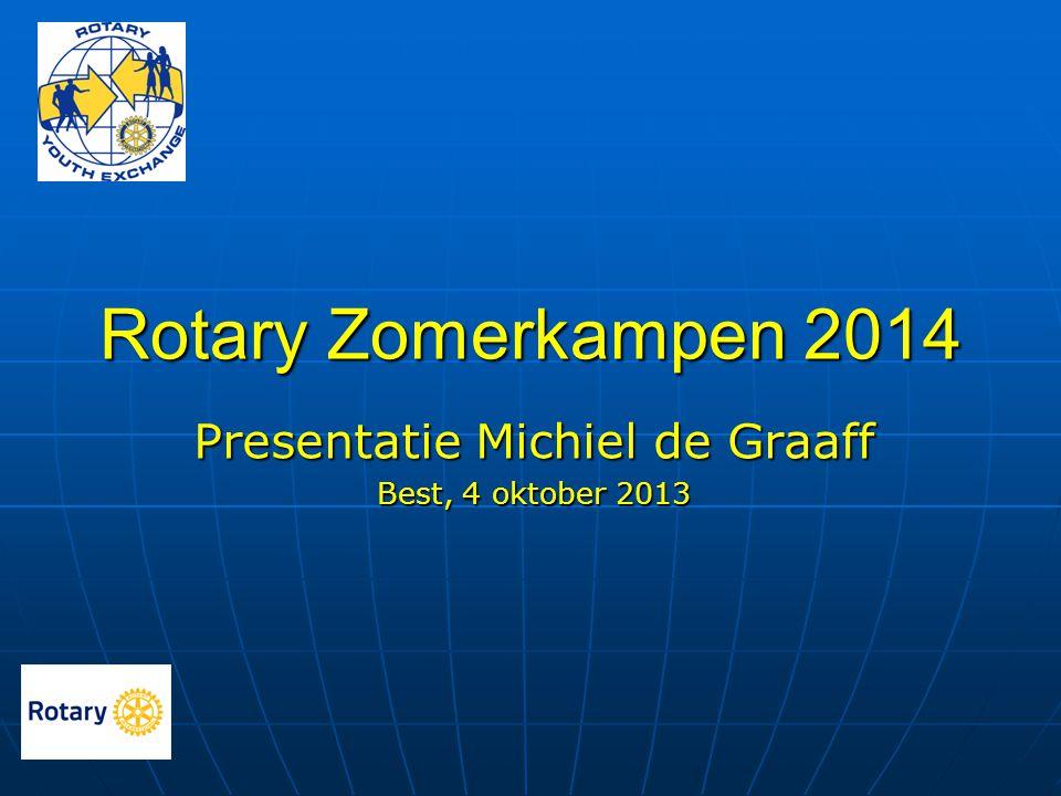 Presentatie Michiel de Graaff Best, 4 oktober 2013