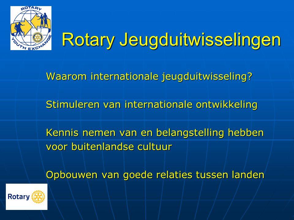 Rotary Jeugduitwisselingen