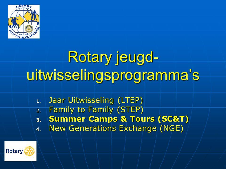 Rotary jeugd-uitwisselingsprogramma's
