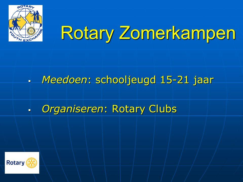 Meedoen: schooljeugd 15-21 jaar Organiseren: Rotary Clubs
