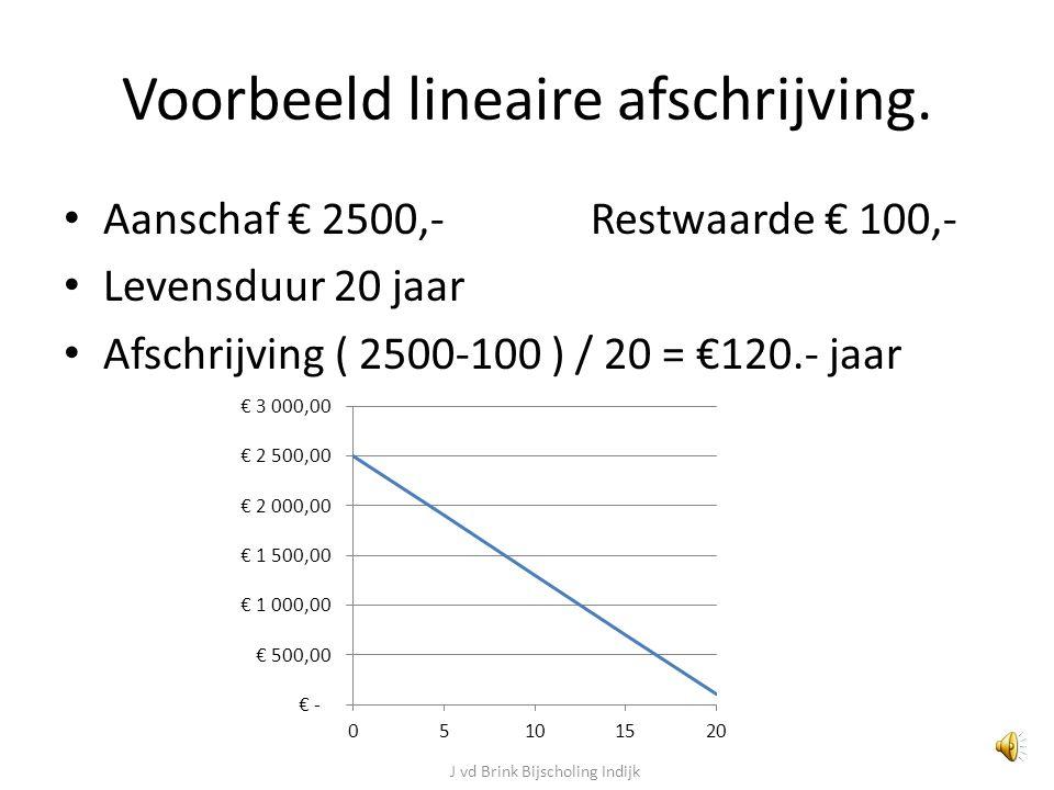 Voorbeeld lineaire afschrijving.