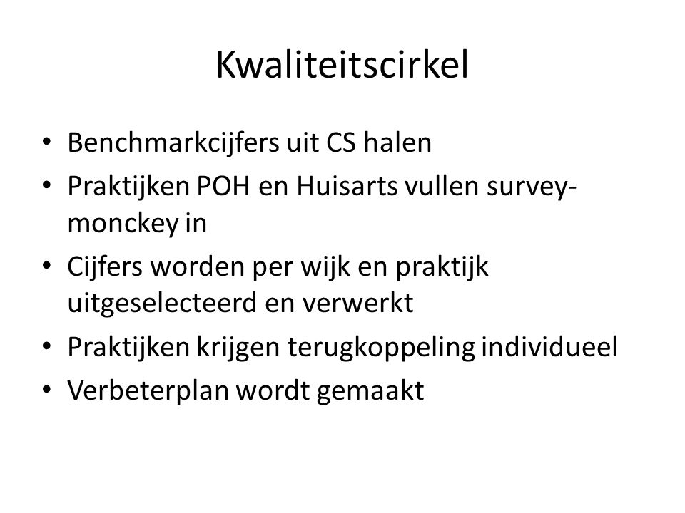 Kwaliteitscirkel Benchmarkcijfers uit CS halen