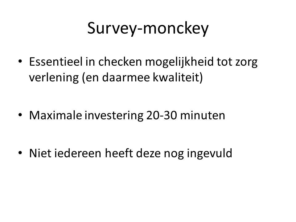 Survey-monckey Essentieel in checken mogelijkheid tot zorg verlening (en daarmee kwaliteit) Maximale investering 20-30 minuten.
