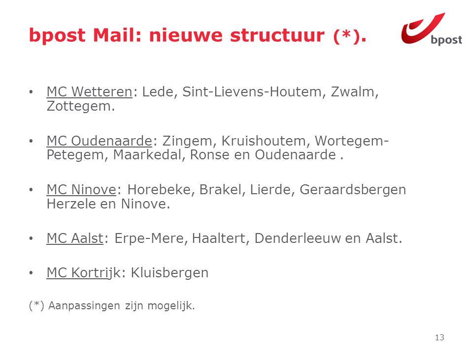 bpost Mail: nieuwe structuur (*).