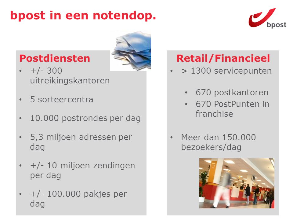 bpost in een notendop. Postdiensten Retail/Financieel