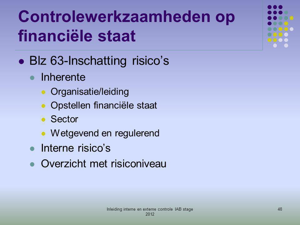 Controlewerkzaamheden op financiële staat