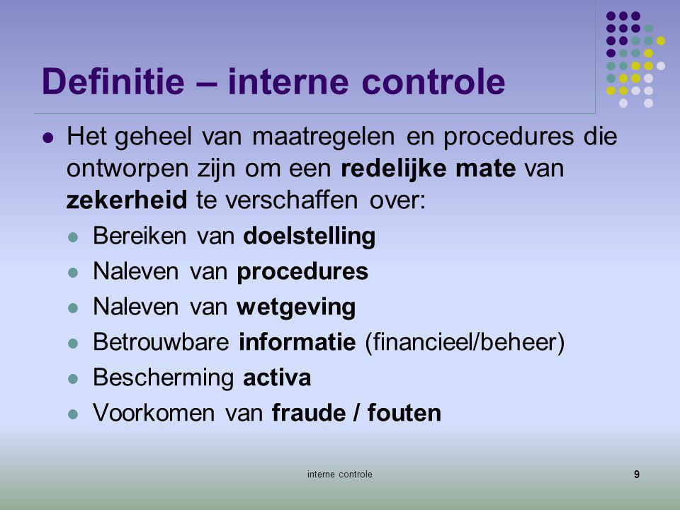 Definitie – interne controle