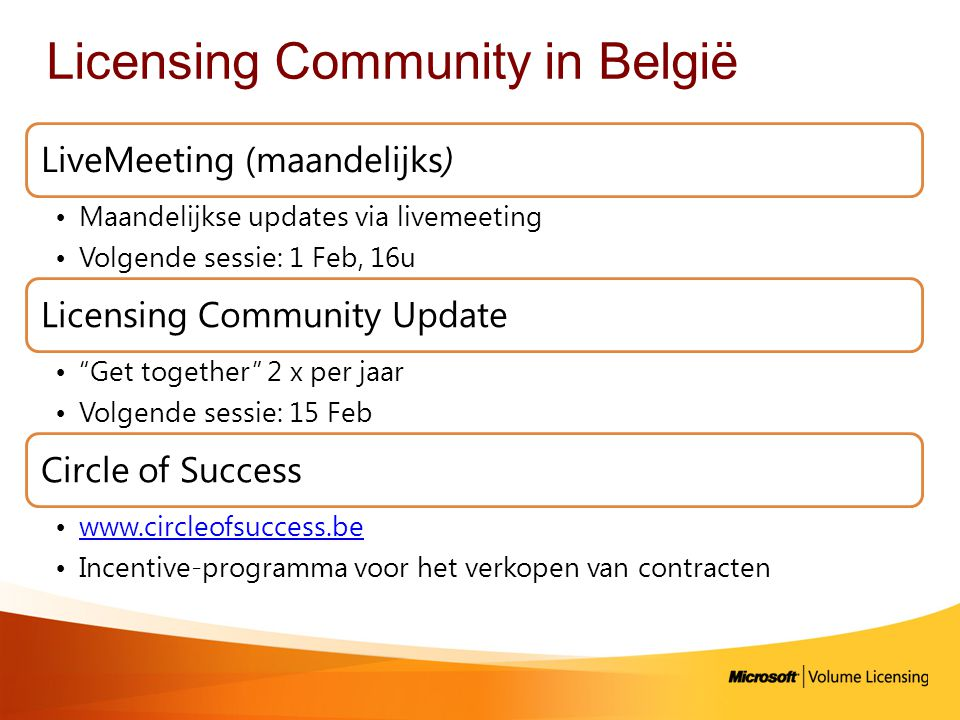 Licensing Community in België