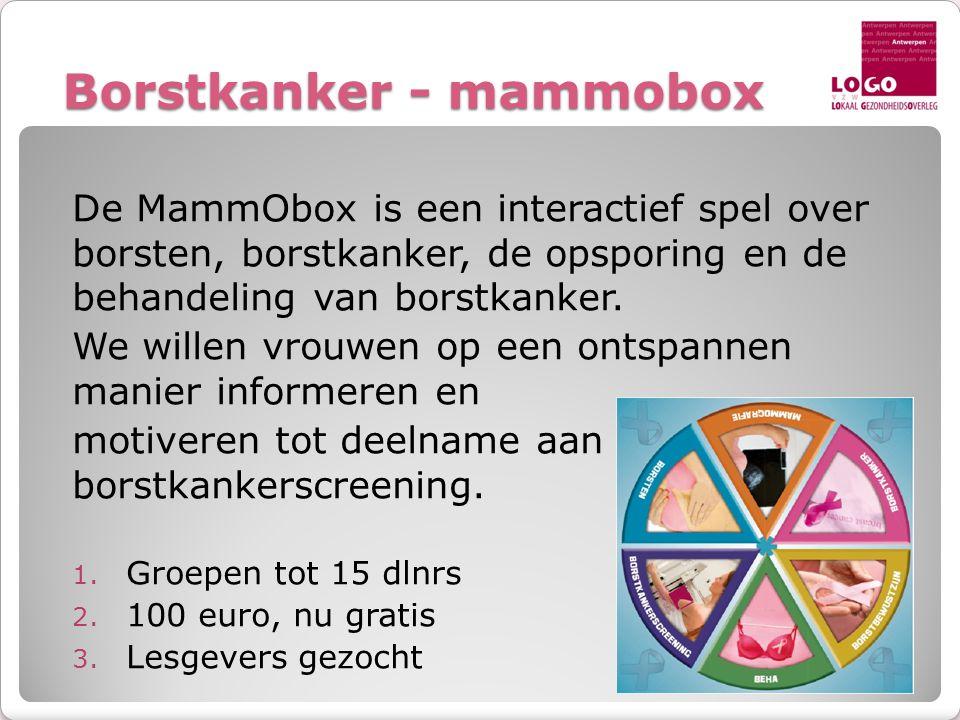 Borstkanker - mammobox