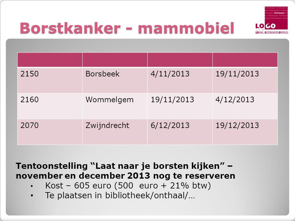 Borstkanker - mammobiel